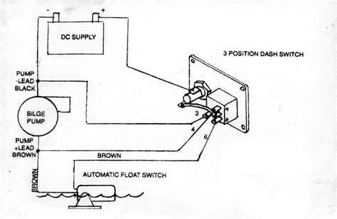 automatic bilge upgrade the hull boating and fishing forum