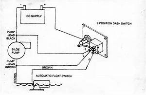 Automatic Bilge Upgrade - The Hull Truth