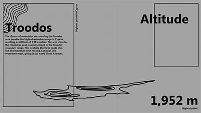 Cyprus Behance Infographic Animated
