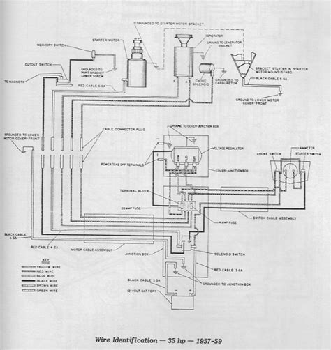 Window Control Wiring Diagram Subaru Forester