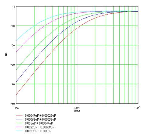 Gretsch Chet Atkins Circuit Analysis