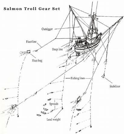 Salmon Trolling Oregon Facts Fishermen Deserves Freshest
