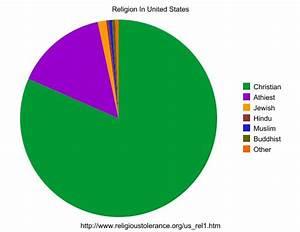 romania religion - Video Search Engine at Search.com