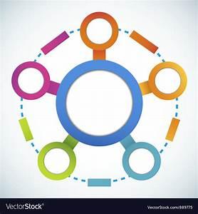Marketing Flowchart Royalty Free Vector Image