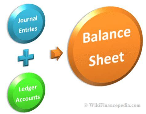 balance sheet definition template