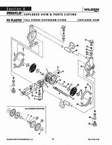 Wilden M1 Diaphragm Pump Manual