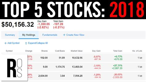 Best Stock Best Stocks To Invest In 2018 July Update