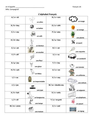 worksheet on alphabet kidz activities