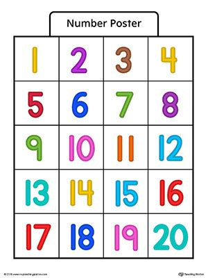 number poster 1 20 in color myteachingstation 507 | Number Poster 1 through 20 color