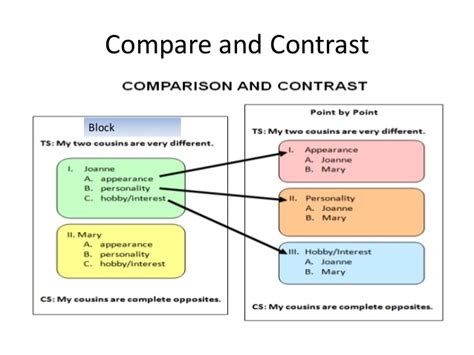 The Paper About Comparison And Contrast by This Boys Compare And Contrast Essay