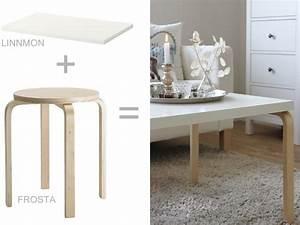 Ikea Tischplatte Linnmon : designer couchtisch f r 13 89 nordahage ~ Eleganceandgraceweddings.com Haus und Dekorationen
