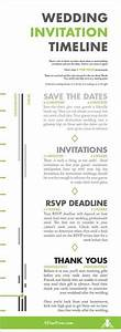 wedding invitation wording samples With sending wedding invitations after rsvp date