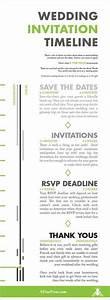 wedding invitation wording samples With sending wedding invitations after rsvp date