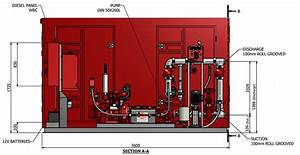 Fire Hydrant Systems Supplied For University