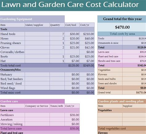 lawn  garden care cost calculator  excel templates