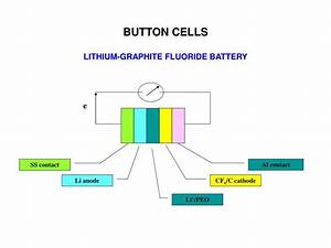 Dot Diagram For Lithium And Fluorine
