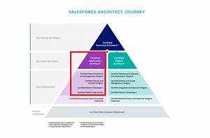 U0026gt  U0026gt  Lead The Force  U0026gt  U0026gt   I Am Salesforce Certified