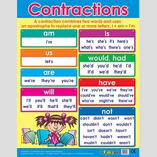 School Posters  Contractions Literacy Wall Charts For The Classroom Free Delivery Uk & Eu