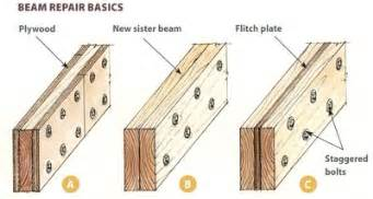 Sistering Floor Joists Code by Noise Reduction Products Homeimprovement