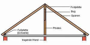 Dachstuhl Selber Bauen : dachstuhl konstruktionsformen und tragweise ~ Whattoseeinmadrid.com Haus und Dekorationen