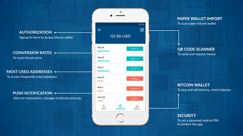Open your cash app, select cash & btc or the dollar amount at the top of your screen. We can help you build your own bitcoin wallet application