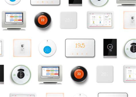 beveiliging huis eneco klimaatregeling slimmer huis nl t huisautomatisering