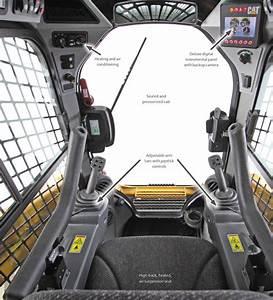 John Deere Skid Steer Controls