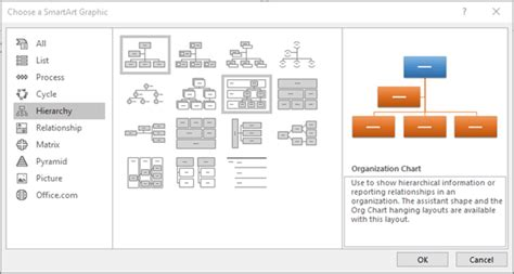 Microsoft Office Smartart Templates by How To Create An Organizational Chart For Your Small Business