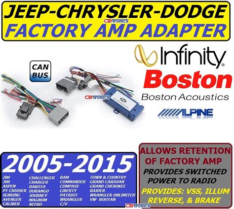 Factory Amp Adapter For Selected Ram Jeep