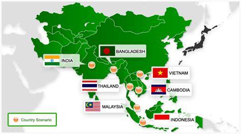 carbon society scenarios lcs asia scenario