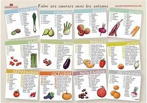 le calendrier des fruits et legumes de saison inform39action With affiche chambre bébé avec meilleur livre fleurs de bach