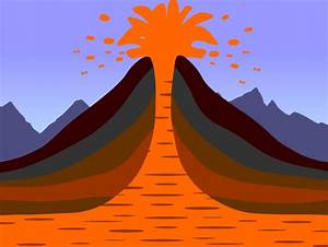 Volcanoes Lesson Plans And Lesson Ideas