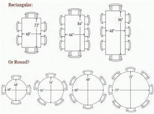 Table 6 Personnes Dimensions : dimensions of dining room tables dining room decor ideas and showcase design ~ Teatrodelosmanantiales.com Idées de Décoration