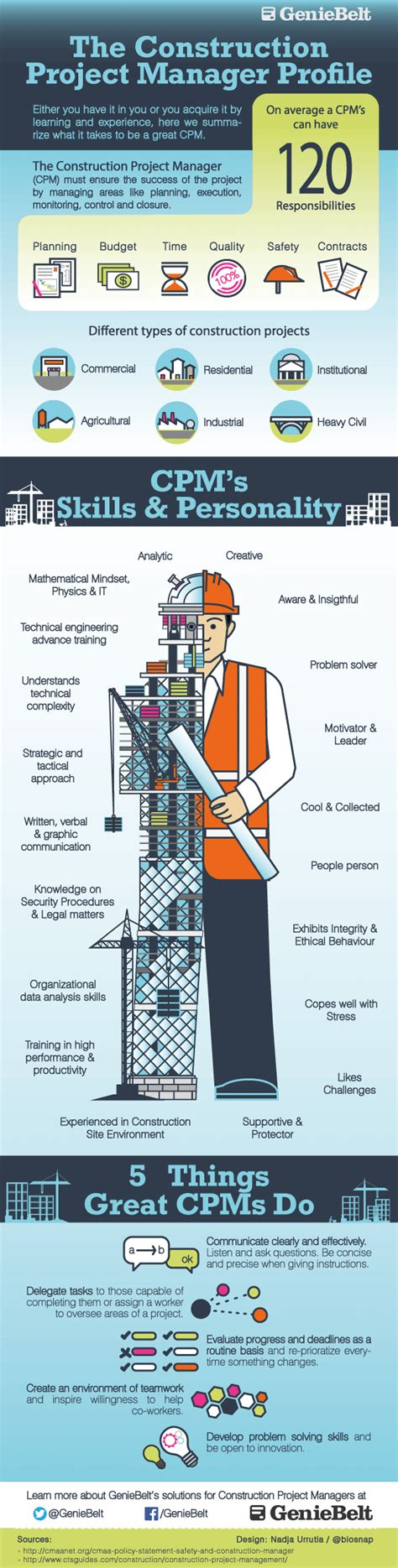 Project Manager Profile by Construction Project Manager Infographic Geniebelt