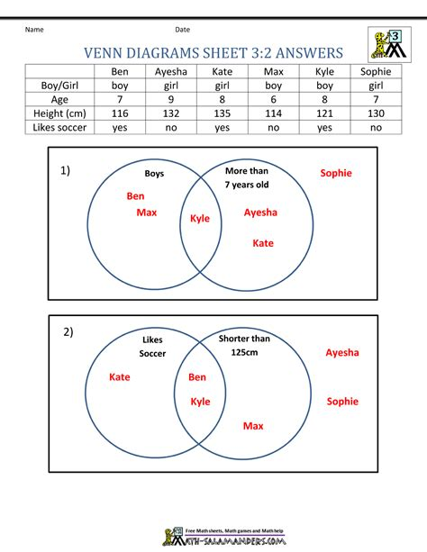 venn diagram exles for grade 3 venn diagram worksheets 3rd grade