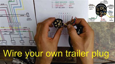 How Wire Trailer Plug Pin Diagrams Shown Youtube