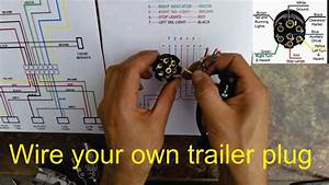 Typical 7 Wire Trailer Wiring Diagram
