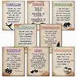 Literary Terms Posters - Set of 8 Literary Posters for ...