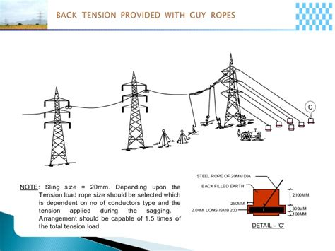 Transmission Line Towers And Details