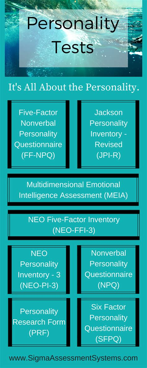 personality tests sigma assessment systems