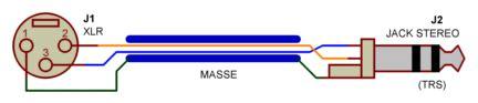 Schema Cablage Xlr Male Femelle