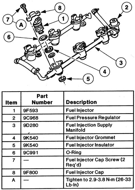 how petrol cars work 1993 nissan quest parking system repair guides gasoline fuel injection system fuel rail supply manifold injectors