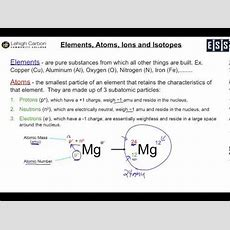 Elements, Atoms, Ions & Isotopes Youtube