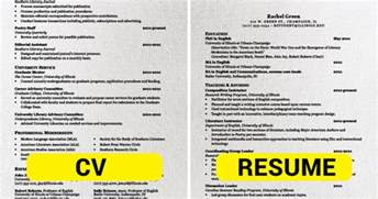 What Is The Difference Between A Cv And Resume by This Is The Difference Between Cv And Resume I M A Useless Info Junkie