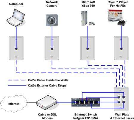 Cate Patch Panel Wiring Diagram
