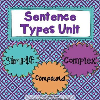 sentence types unit simple compound complex sentence