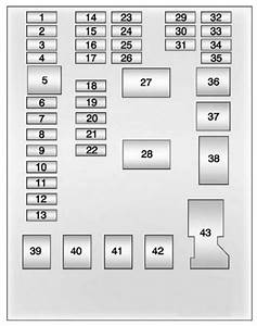 Chevrolet Sonic  2013 - 2016  - Fuse Box Diagram