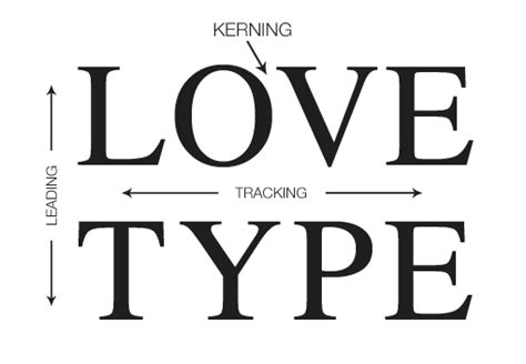 what is the difference between tracking and kerning