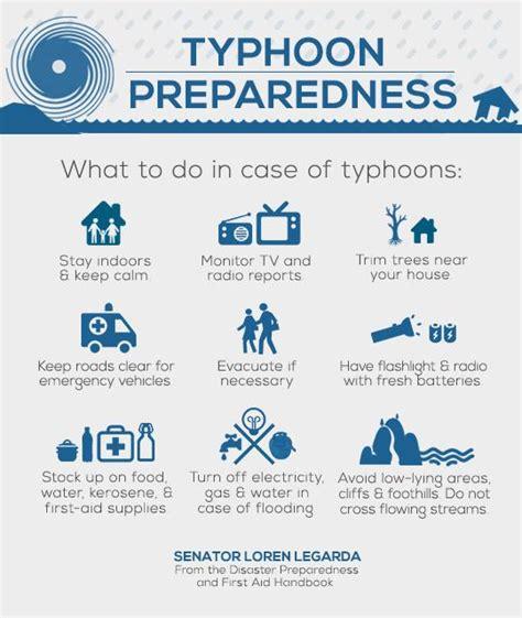 legarda reminds public  typhoon preparedness  soudelor