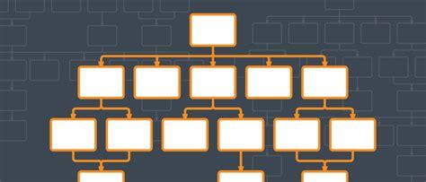 tree diagram template google docs how to make a flowchart in google docs lucidchart